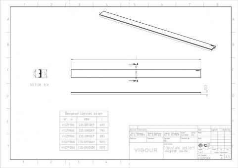 badshop veith designset cosima edelstahl poliert 800 mm vigour vigour sanibel. Black Bedroom Furniture Sets. Home Design Ideas